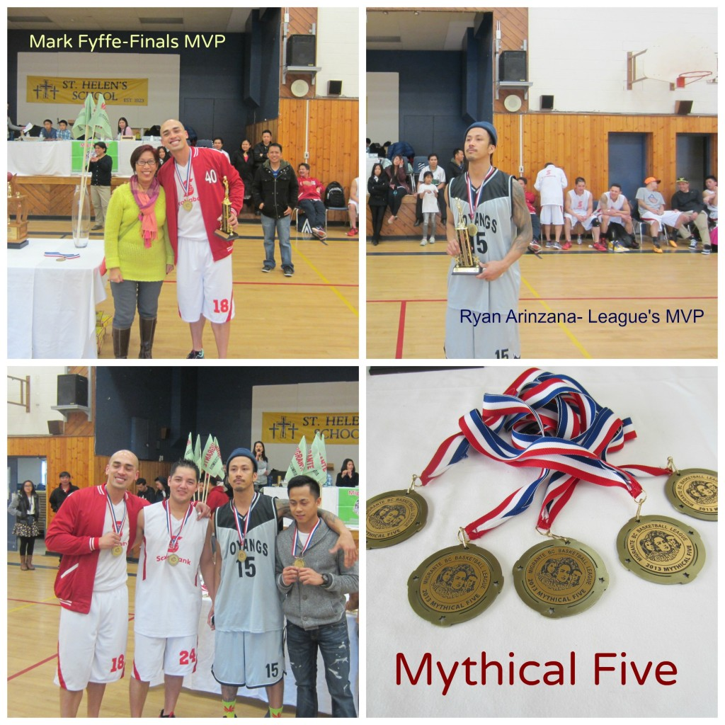 MVPs & MFive_Collage