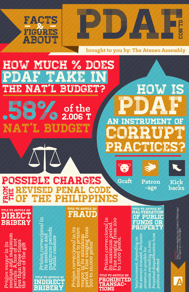 PDAF Infographic (Wikipedia photo)