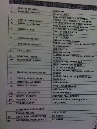 More names added to Janet Lim-Napoles' final list submitted to the Department of Justice earlier today. Photo courtesy of Prince Golez / Twitter