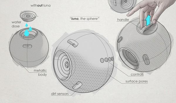 The Luna Washing Ball concept/ Photo source: www.electroluxdesignlab.com