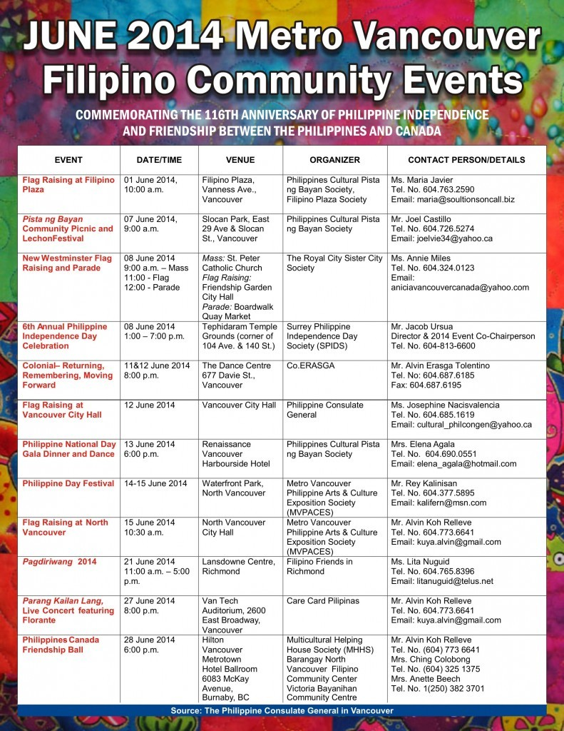 June 2014 Events - Vancouver