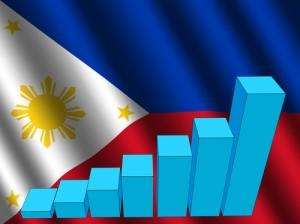 PH_Economic_growth_shutterstock_21396715