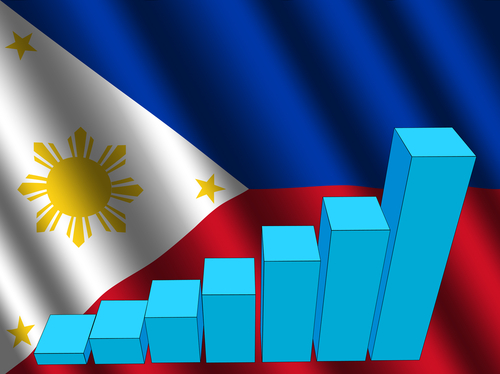 PH_Economic_growth_shutterstock_21396715