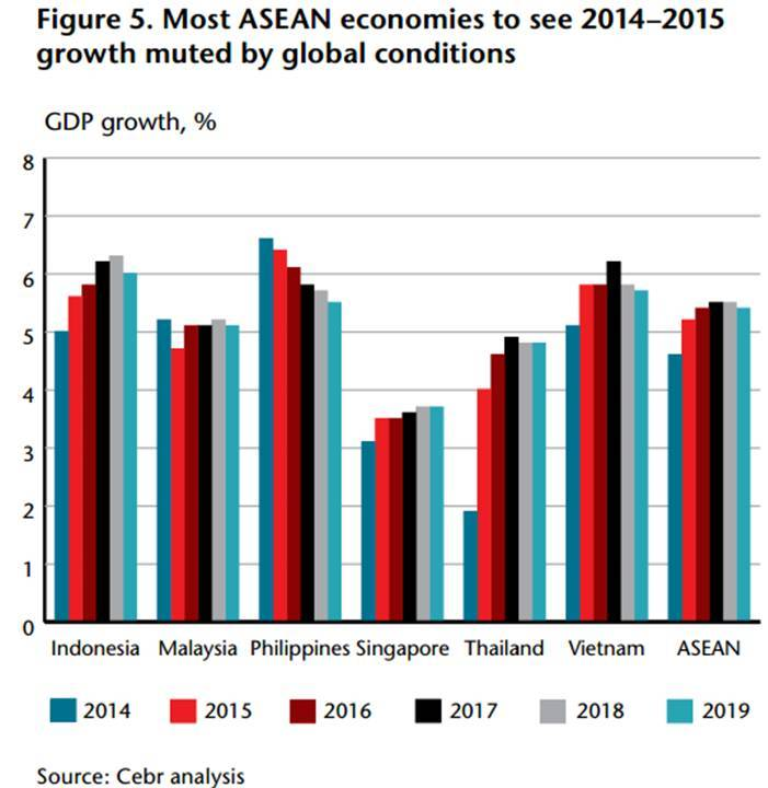 GDP 2014