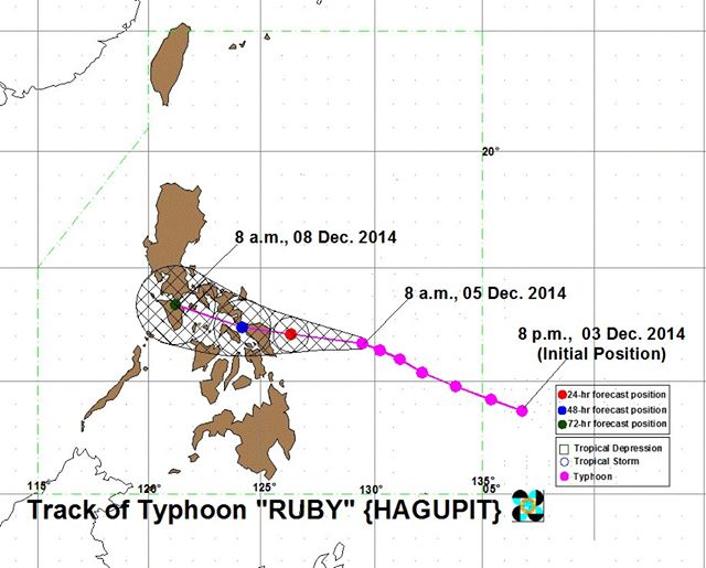 hagupit ruby track