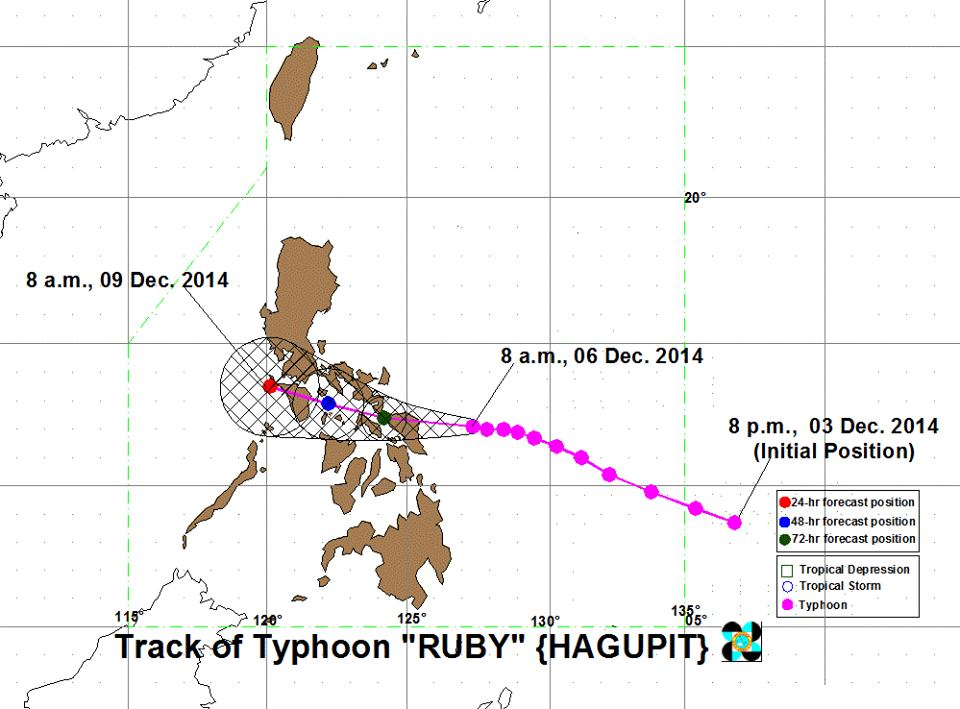 Image from DOST PAGASA