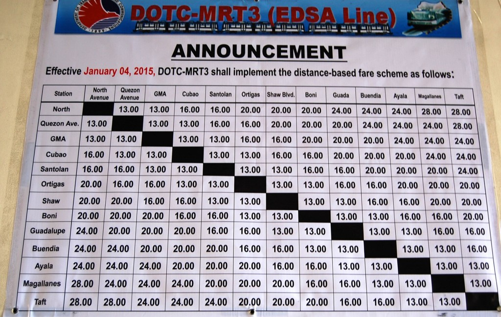 The Metro Rail Transit (MRT 3) shall implement the new distance-base fare scheme effective January 4, 2015 as displayed on Saturday (January 3, 2015) at the MRT station in Pasay City. (PNA photo by Gil S. Calinga)