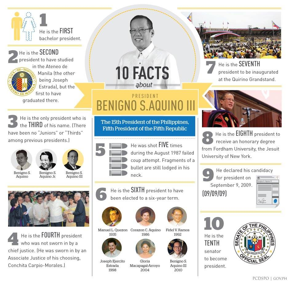 55th birthday of President Benigno Simeon Aquino III (Official Gazette of the Republic of the Philippines)