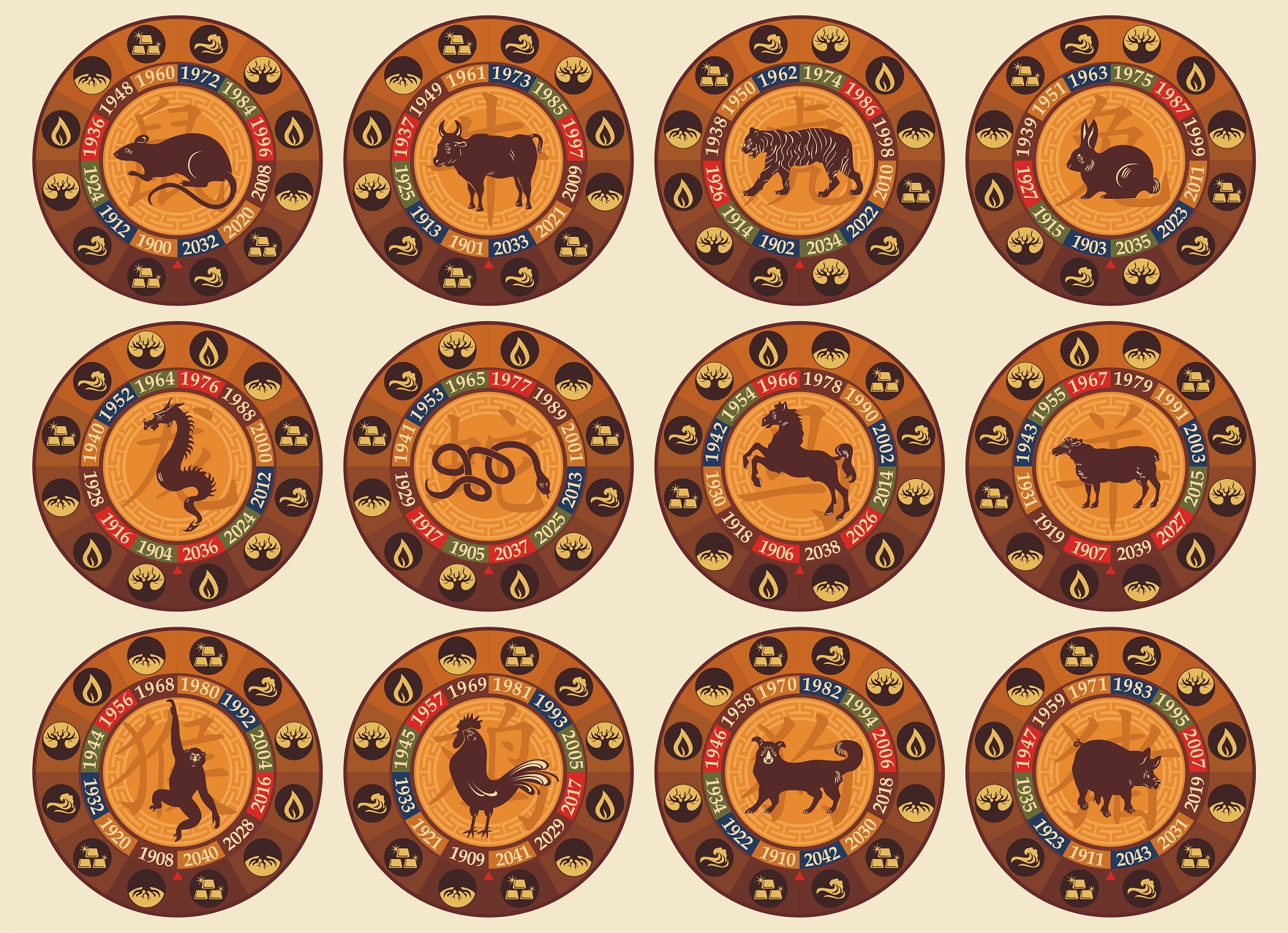 chinese luck horoscope   Philippine Canadian Inquirer