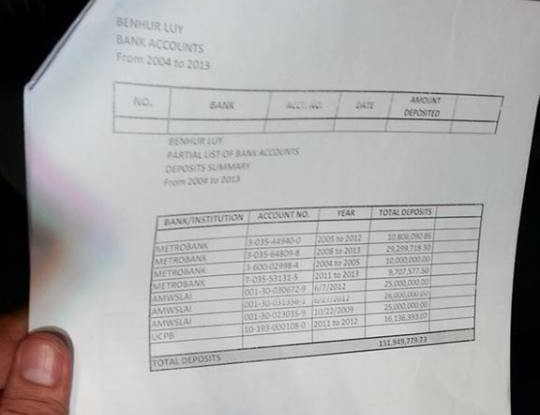 Sen. Jinggoy Estrada claims PDAF scam whistleblower Benhur Luy has over P152-M in various accounts (Photo courtesy of Adrian Ayalin via Twitter)