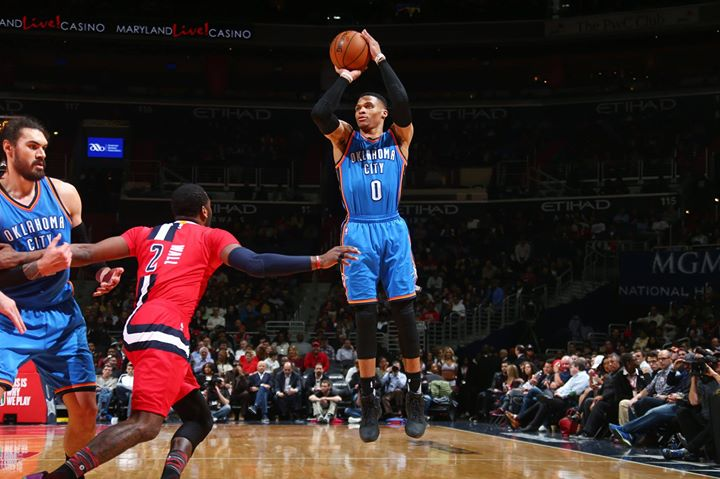 Russell Westbrook scored 38 points and posted his 27th triple-double of the season to help the Oklahoma City Thunder beat the New York Knicks 116-105 on Wednesday night. (Photo: Russell Westbrook/ Facebook)