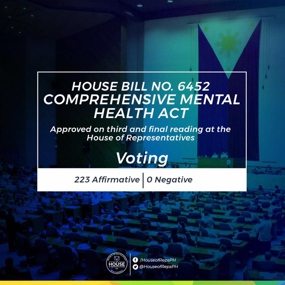 The House of Representatives on Monday approved on third and final reading a proposal seeking to establish a national mental health policy to enhance the delivery of mental health services in the country. (Photo: House of Representatives of the Philippines/Facebook)