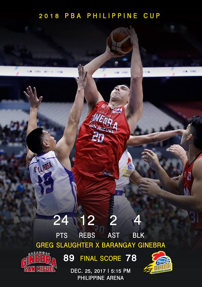 """For the third straight time, Ginebra beat Magnolia in a Christmas """"Clasico"""". (Photo: Brgy. Ginebra San Miguel/Facebook)"""